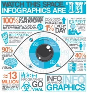 visual-content-creation-infographics